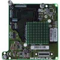 HP(ヒューレット・パッカード) 8Gb LPe1205A ファイバーチャネルアダプター 659818-B21 1個  (直送品)