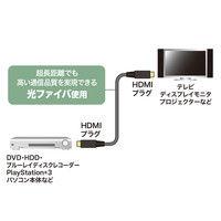 サンワサプライ HDMI2.0 光ファイバケーブル KM-HD20-PFB30 1本