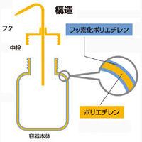 サンプラテック フロロバリア液垂防止弁付洗浄瓶 あふれま洗瓶 27032 (直送品)