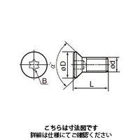 住友電工ハードメタル(SUMITOMO) 切削工具 部品 ネジ BFTY02206 1セット(10個入)(直送品)