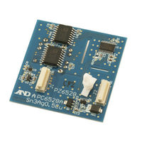AD-4410用アナログ出力(4~20mA) AD4410-07 エー・アンド・デイ (直送品)