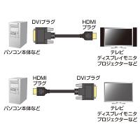 サンワサプライ HDMI-DVI-D変換ケーブル HDMI[オス]-DVI-D24ピン[オス] ブラック 2m KM-HD21-20 (直送品)