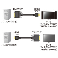 サンワサプライ HDMI-DVI-D変換ケーブル HDMI[オス]-DVI-D24ピン[オス] ブラック 5m KM-HD21-50 (直送品)