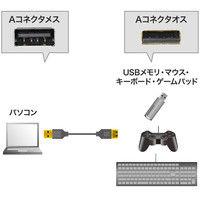 サンワサプライ 極細USB延長ケーブル Aオス-Aメス(延長タイプ) ブラック 1.5m USB2.0 KU-SLEN15BK 1本 (直送品)
