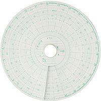 【自動車用品】小芝記録紙 タコグラフチャート紙 10組入り L-3-140 1個(直送品)