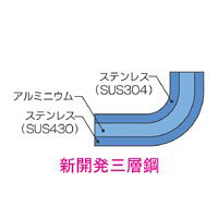 トリノ 雪平鍋 30cm