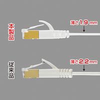 サンワサプライ CAT7ウルトラフラットLANケーブル 7m ホワイト KB-FLU7-07W (取寄品)