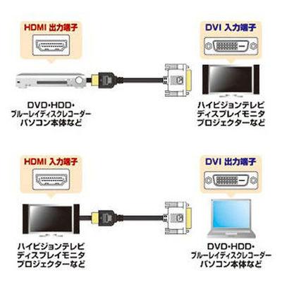 サンワサプライHDMI-DVI 1.5m