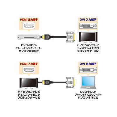 サンワサプライ HDMI-DVI 2m