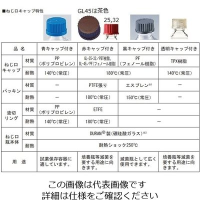 柴田科学 ねじ口瓶丸型白(デュラン(R)) 赤キャップ付 2000mL 1本 2-076-06 (直送品)