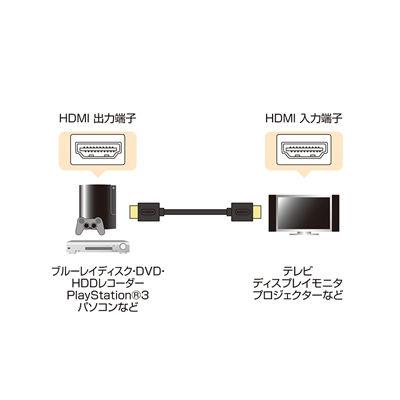 サンワサプライ HDMIケーブル 1m