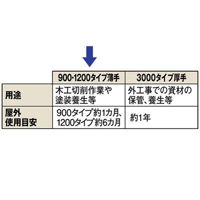 ブルーシート薄手 3.6×5.4m