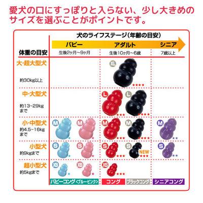 スペクトラム ブランズ ジャパン パピーコング M 犬用おもちゃ 知育 しつけ 156122