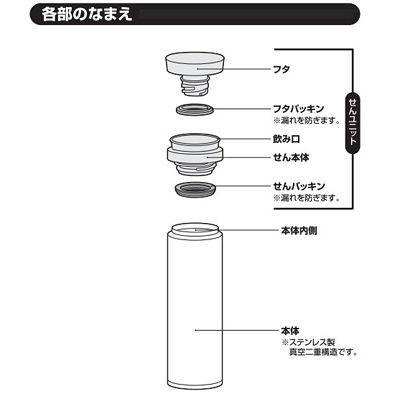 ケータイマグJNO-500用 パッキン