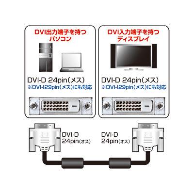 サンワサプライ DVIケーブル 1.5m