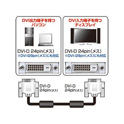 サンワサプライ DVIケーブル 2m