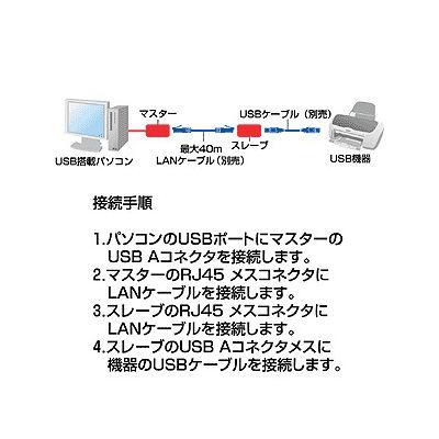 サンワサプライ USBエクステンダー USB-RP40 (取寄品)