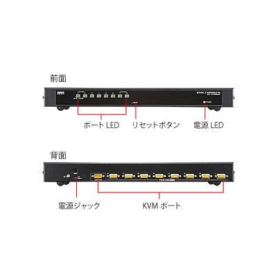 サンワサプライ PS/2・USB両対応パソコン自動切替器(8:1) SW-KVM8UP (取寄品)