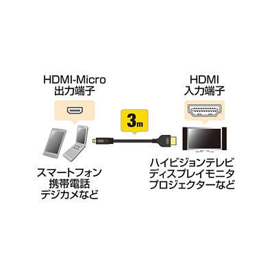 サンワサプライ HDMIマイクロ 3m
