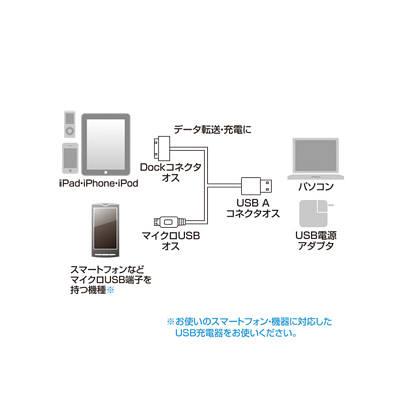 サンワサプライ スマホ充電用USB