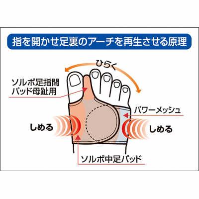 ソルボ 外反母趾サポーター固定薄型メッシュタイプS左 S(21.5~23.0cm) 63217 1個