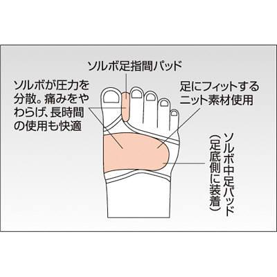 ソルボ ソルボ外反母趾サポーター薄型S右 S(21.5~23.0cm) 63077 1個