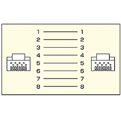 サンワサプライ STPエンハンスドカテゴリ5ケーブル 2m ライトグレー KB-STP-02LN (直送品)