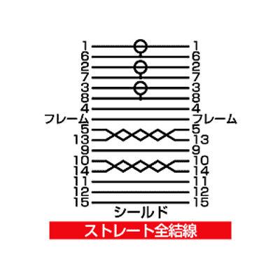 サンワサプライ ナイロンメッシュディスプレイケーブル KC-NMV150K 1本 (直送品)