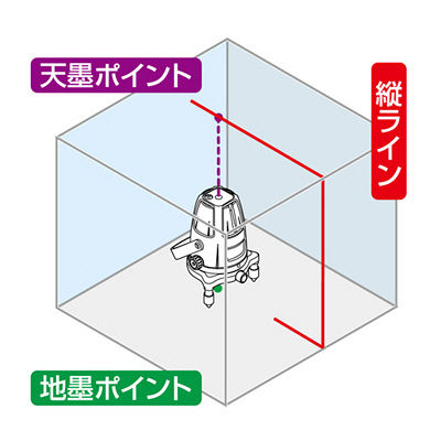 シンワ測定 レーザーロボ Neo 11P BRIGHT 縦・天墨・地墨 77389 (直送品)