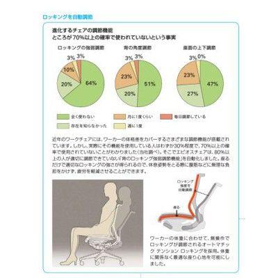 イトーキエピオスチェア クロスタイプハイバック(グレー)肘なし ロッキングレンジ調節 背:ネイビーブルー座:ネイビーブルー 1脚(直送品)
