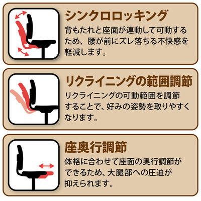 イトーキ エピオスチェア メッシュタイプハイバック(グレー)肘なし ロッキングレンジ調節 背:ターコイズブルー座:ブラック 1脚(直送品)