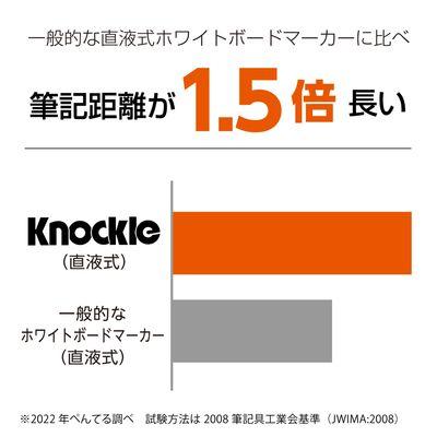 ボードマーカー ノックル 中字丸芯 黒