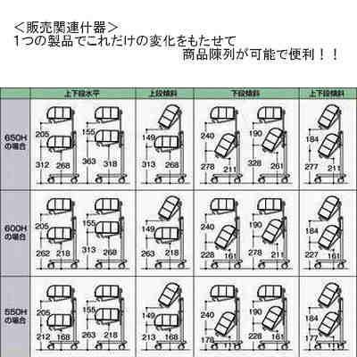 岡村製作所 ワイヤータイプ関連販売ラック 7PB09P Z25 (直送品)