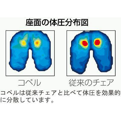 イトーキ コペル オフィスチェア 肘無し ブラック YCS-BL 1脚 (直送品)