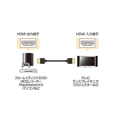 サンワサプライ イーサネット対応HDMIケーブル 2m・ブラック KM-HD20-20SS (取寄品)