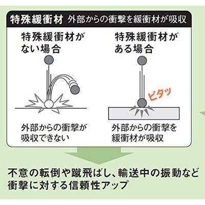 パナソニック Panasonic 墨出し名人ケータイ壁十文字 BTL1100Y 1セット (直送品)