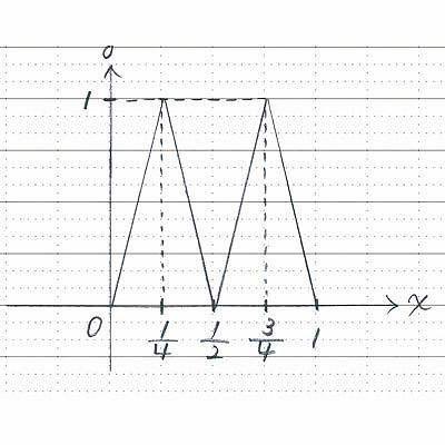 ナカバヤシ B5サイズスイングロジカルノートB罫 ノ-B501B-5P 1セット(15冊:5冊入×3パック) (直送品)