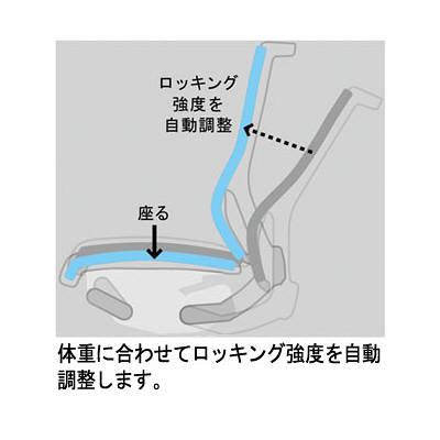 イトーキ エピオス オフィスチェア エクストラハイバックループ 肘付 オレンジ KE-456GBEZGD3D3 1脚 (直送品)