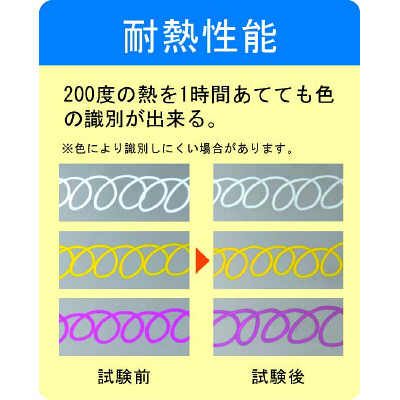三菱鉛筆 三菱ペイントマーカー(水性) 桃 PXW2005M.13 1本 (直送品)