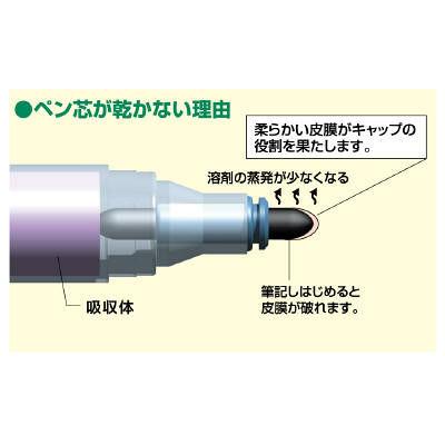 シヤチハタ 乾きまペン 油性マーカー 中字・丸芯 K-177N 黒 1本