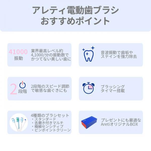持ち運べる 電動歯ブラシ ホワイトニング 歯周病予防 着色汚れ インディゴ 藍 ブラック 黒 アレティ 音波振動 充電式 メンズ t1731idg MIGAKI Areti
