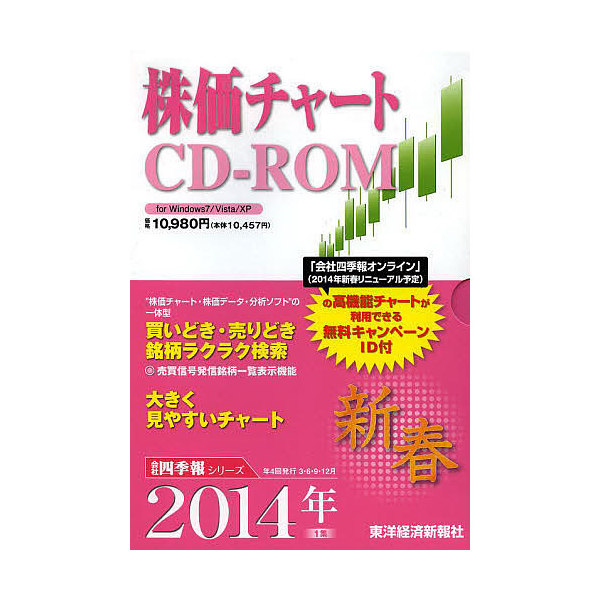 CD-ROM 株価チャート 2014新春