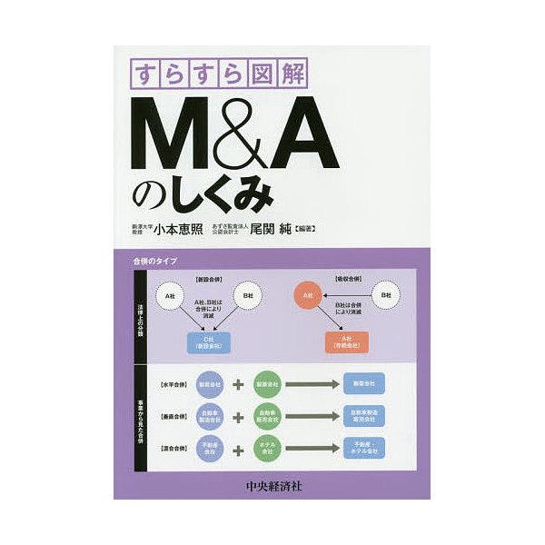 すらすら図解M&Aのしくみ/小本恵照/尾関純