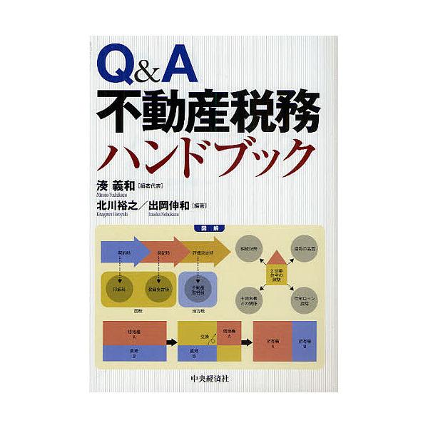 Q&A不動産税務ハンドブック/湊義和