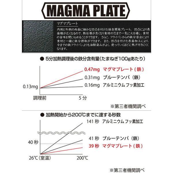 匠 マグマプレート 炒め鍋 24cm MGIT24 IH使用可能