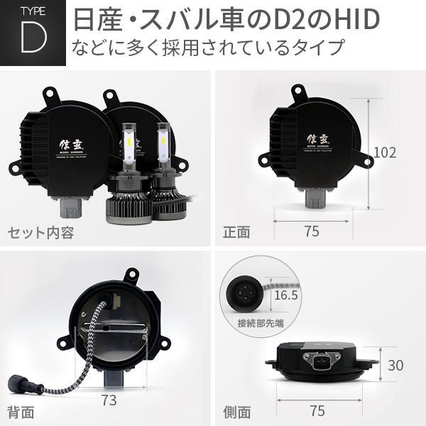 LED化 純正交換 HID キット 信玄 Bタイプ 6000K 加工不要 安心の1年保証