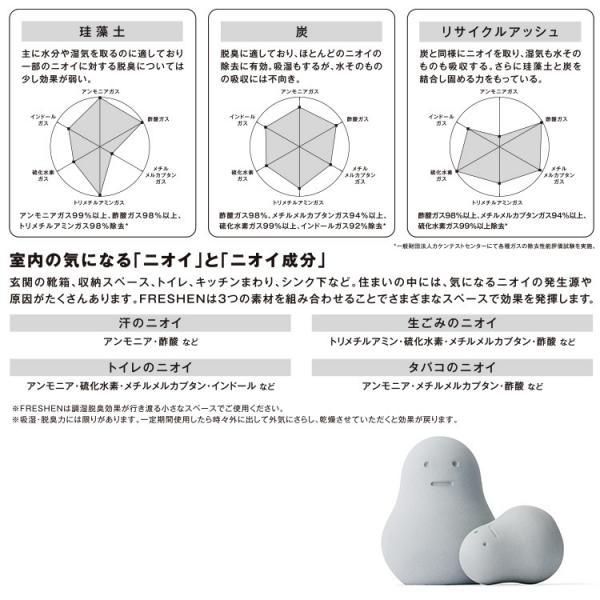 【KONCENT限定】soil フレッシェン ビッグ | FRESHEN big 吸湿脱臭剤