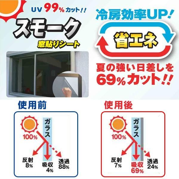 シート 窓 遮 熱