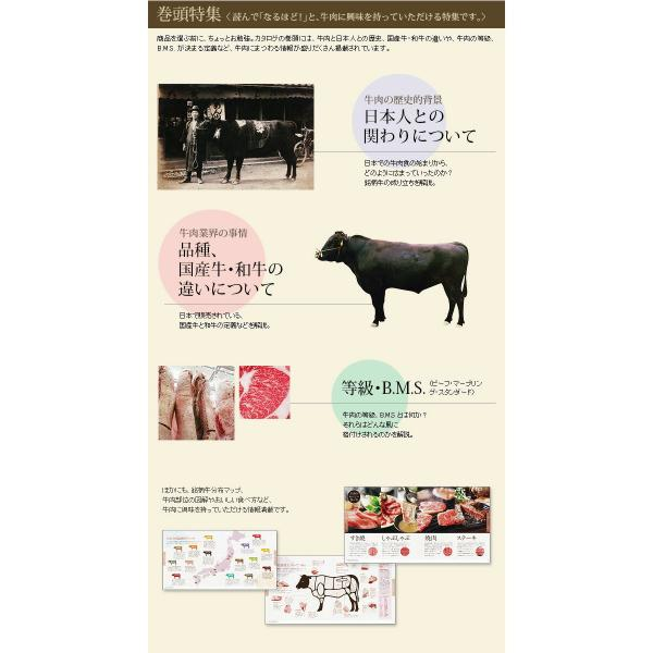 父の日 ギフト カタログギフト お肉 リンベル 国産和牛 健勝(けんしょう)*o-Y-cat_wagyu_5000*