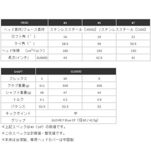 テーラーメイド(TAYLORMADE) GROIRE F (グローレエフ) フェアウェイウッド (#7 ロフト22度) GL3300カーボンシャフト 【2014年モデル】(Men's)